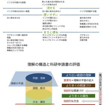 循研ピアレビュー2020循研HP#2_1+2